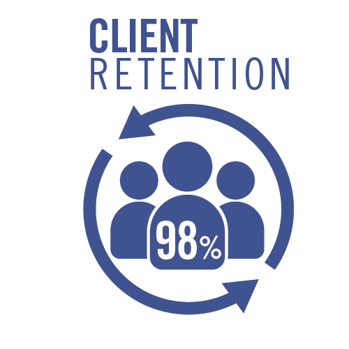 Infographic-for-website-Client-Retention